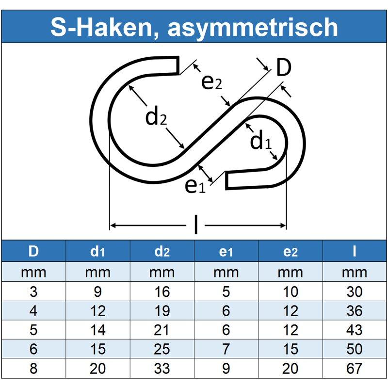 Edelstahl A4 20 St/ück S-Haken D=4 symmetrisch