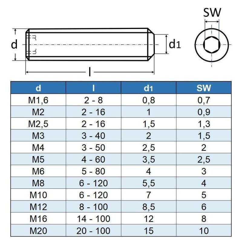 m6 Madenschraube DIN 913 mit Innensechskant u 10 STK Gewindestifte Edelstahl A2 M6x5 Kegelkuppe
