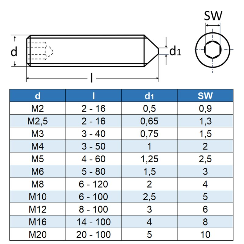 10 Stück M6X45 Gewindestifte DIN 914 Innensechskant+Spitze V2A