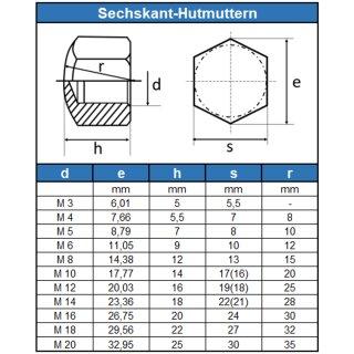 M4 10 St/ück Hutmuttern niedrige Form DIN 917 M3//M4//M5//M6//M8//M10//M12//M14//M16 Edelstahl V2A //// EHK-Verbindungstechnik