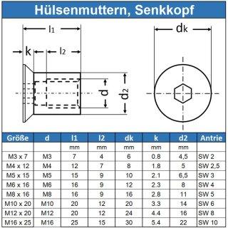 FASTON H/ülsenmuttern mit Senkkopf und Innensechskant M4 Edelstahl A1 VA 20 St/ück H/ülsenmutter ISK