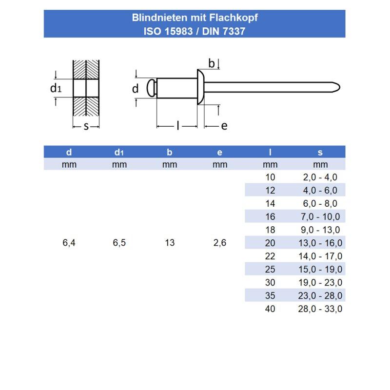 DERING Blindniet 4,0x6 mm mit Flachkopf DIN 7337 Edelstahl A2 30 St/ück | Nieten rostfrei