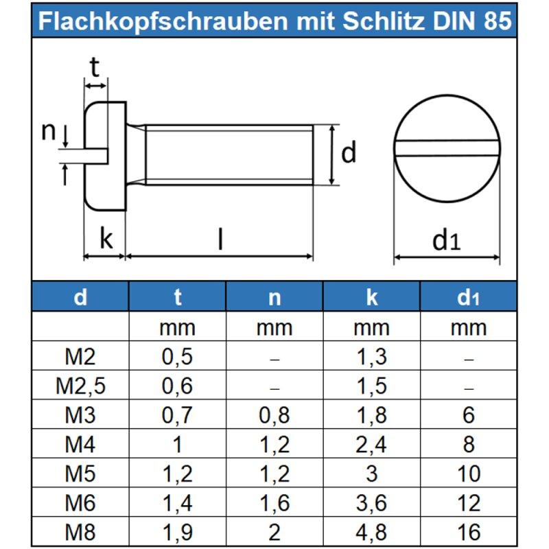 10 St/ück Flachkopfschrauben M5 X 8 mit Schlitz DIN 85 Edelstahl A2