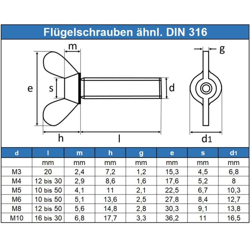 Form M 5x20 Edelstahl A2 amerik DIN 316 50 St/ück Fl/ügelschrauben /ähnl
