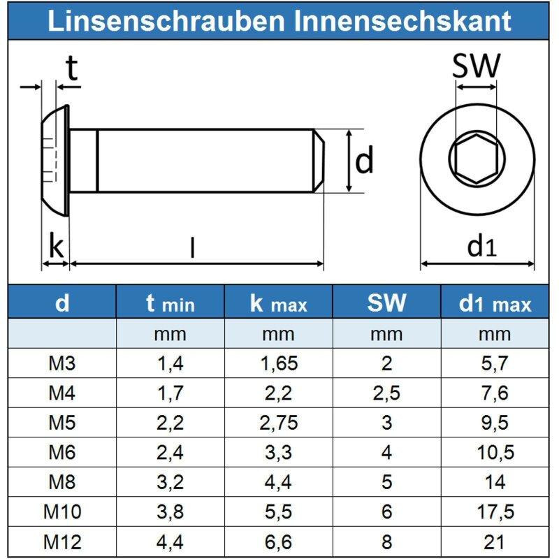 DERING Linsenkopfschrauben M6 X 20//20 mit Innensechskant ISO 7380 Edelstahl A2 rostfrei 50 St/ück | Flachkopfschrauben