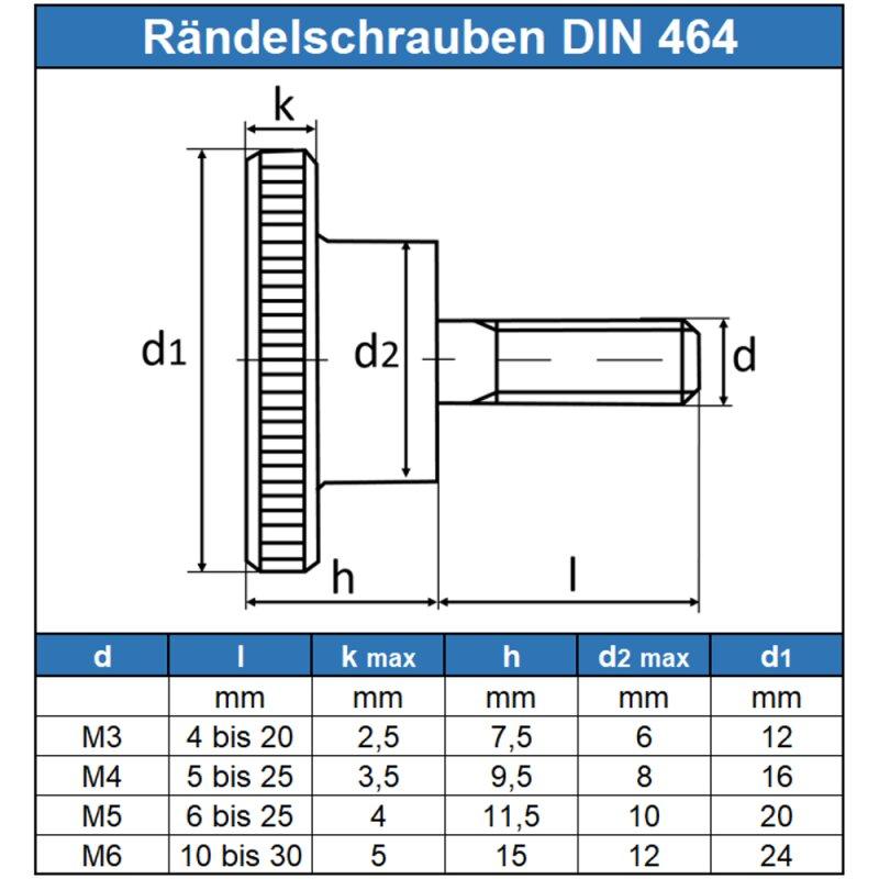 5 St/ück R/ändelschrauben M5 X 10 hohe Form DIN 464 Edelstahl A1