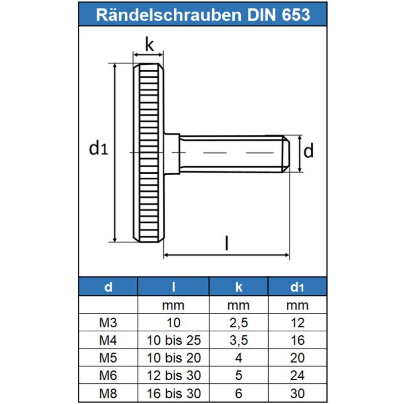 Form DIN 653 Edelstahl A2 5 St/ück R/ändelschrauben M8 X 16 niedr