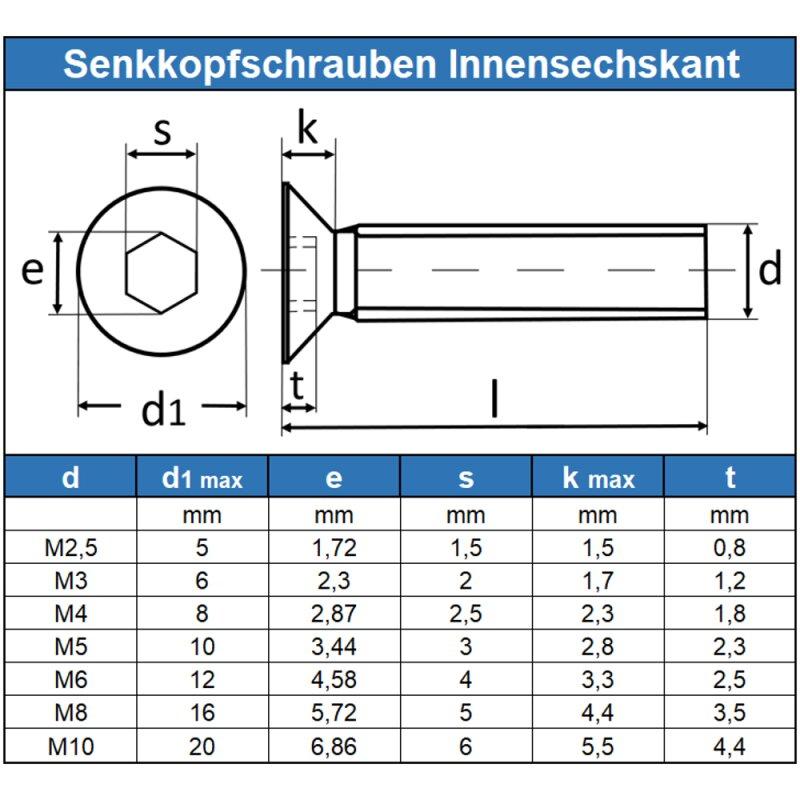 Innensechskant DIN 7991 A2   M12x 45 50 Stück Senkkopfschrauben m