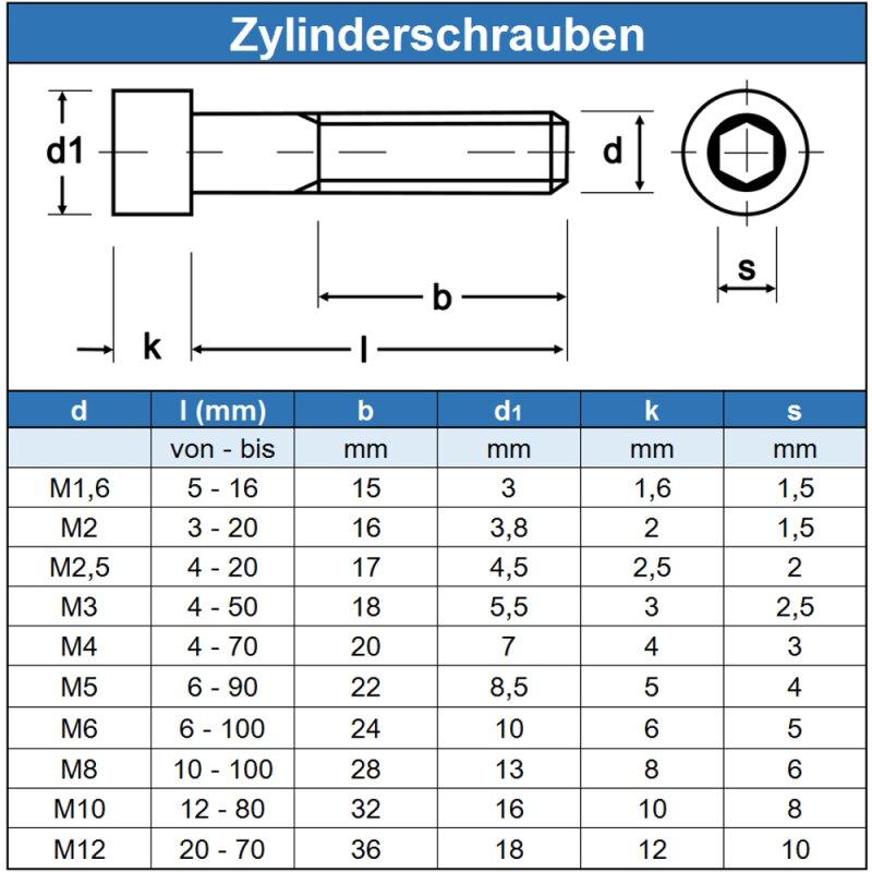 Zylinderschrauben mit Innensechskant M8 x 14 mm - Zylinderkopf Schrauben ISO 4762 DIN 912 Eisenwaren2000 Gewindeschrauben Edelstahl A2 V2A- rostfrei 100 St/ück