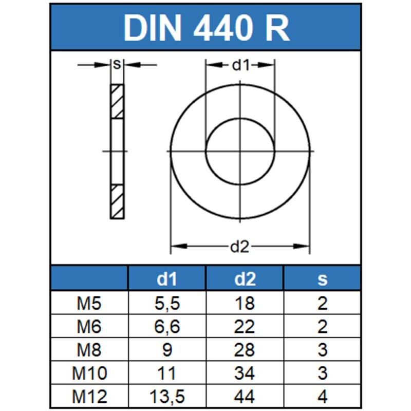 30 Unterlegscheiben DIN 440 Edelstahl A2 Form R M10