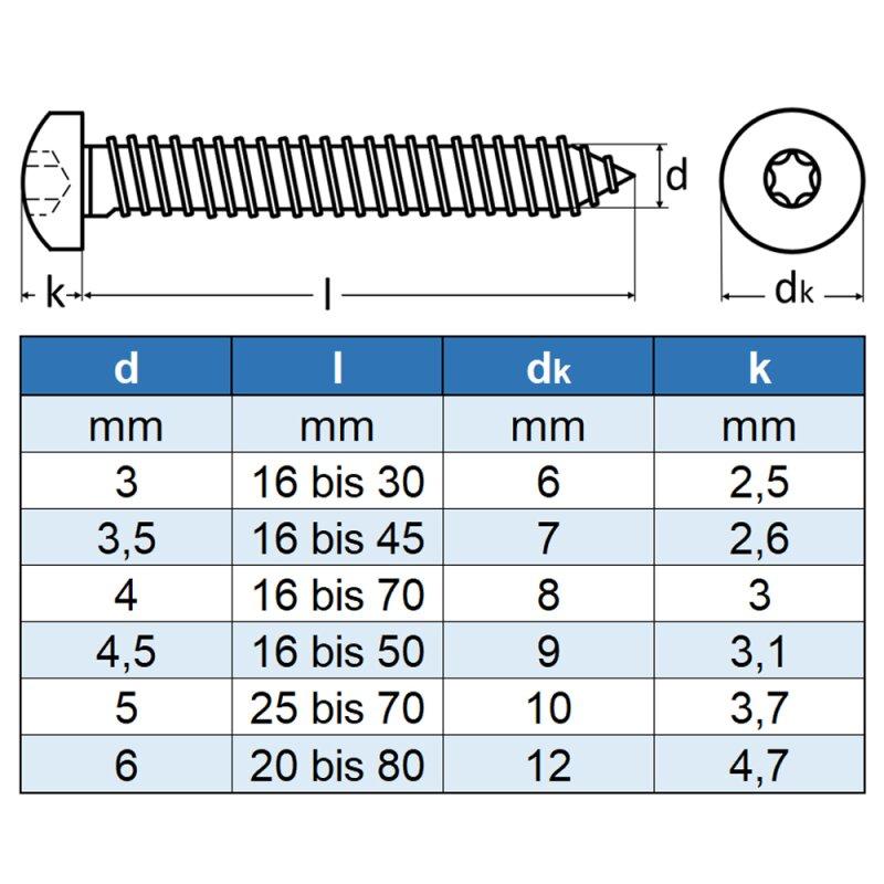 Spanplattenschrauben Rundkopf mit verstärktem Kopf Edelstahl TX A2 Holzschrauben