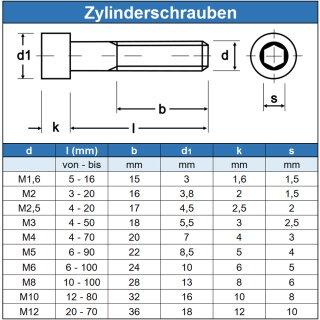 DIN 912 Edelstahl A2 V2A- rostfrei Eisenwaren2000 - Zylinderkopf Schrauben ISO 4762 Zylinderschrauben mit Innensechskant M3 x 40 mm Gewindeschrauben 10 St/ück